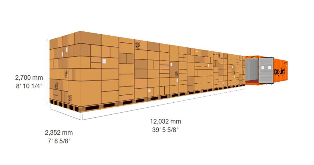 40 lık konteyner ölçüleri
