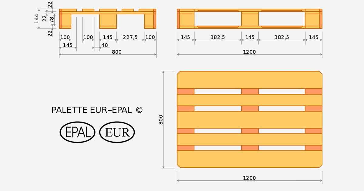 euro plaet ölçüleri